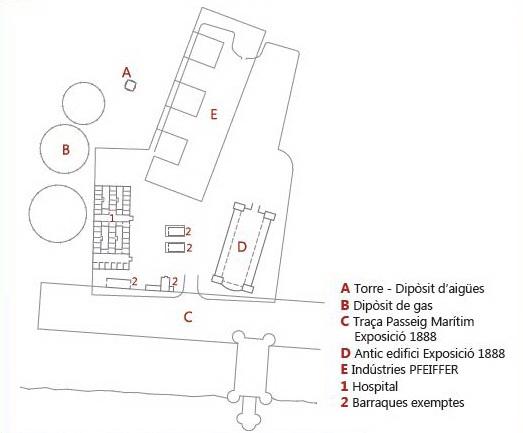 Grafic terrenys del Parc ocupats per l'Hospital del Mar, 1914